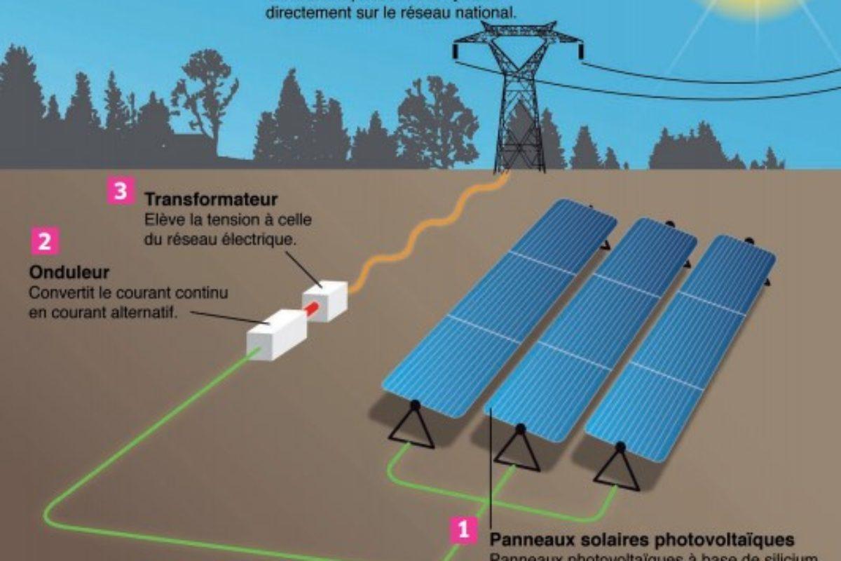 La plus grande ferme solaire d'Ile-de-France en service dès 2020