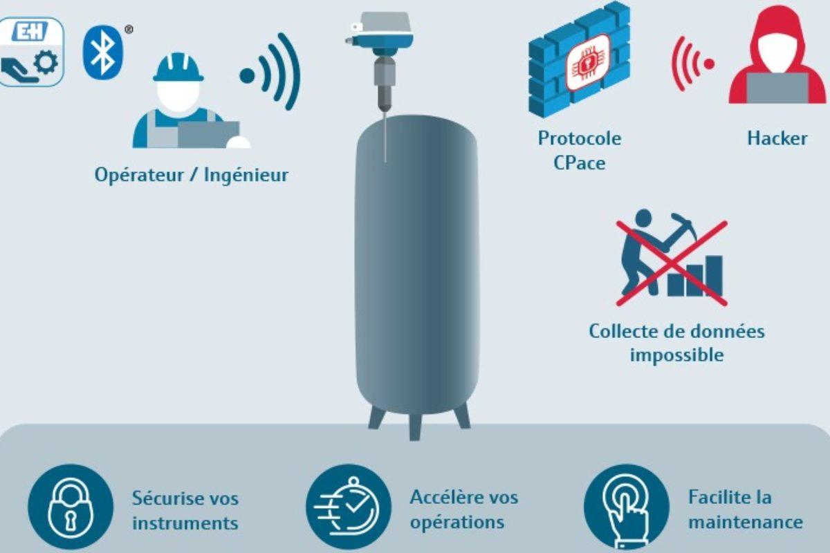 Capteur Bluetooth et cyber-sécurité : Webinar technique gratuit